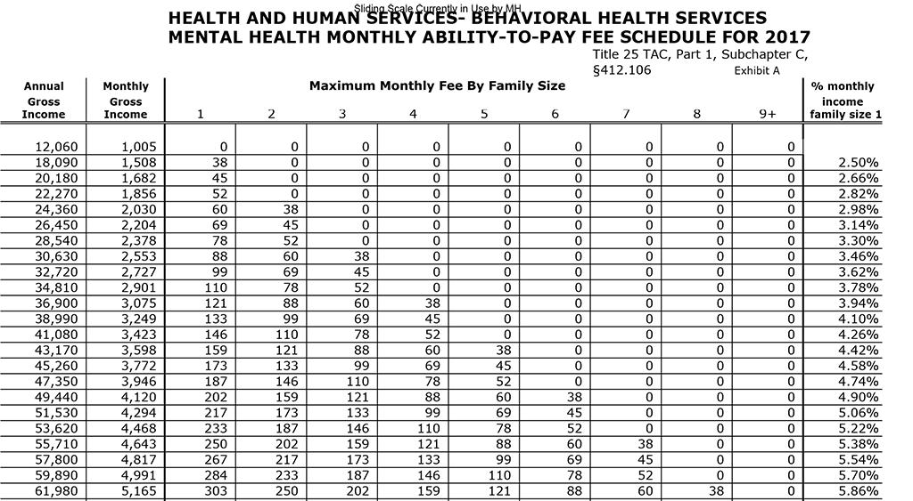 mmf-fee